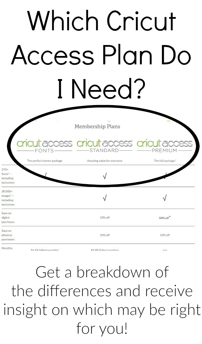 Which Cricut Access Plan Do I Need? Get a breakdown of the different subscription plans and receive insight on which may be right for you!