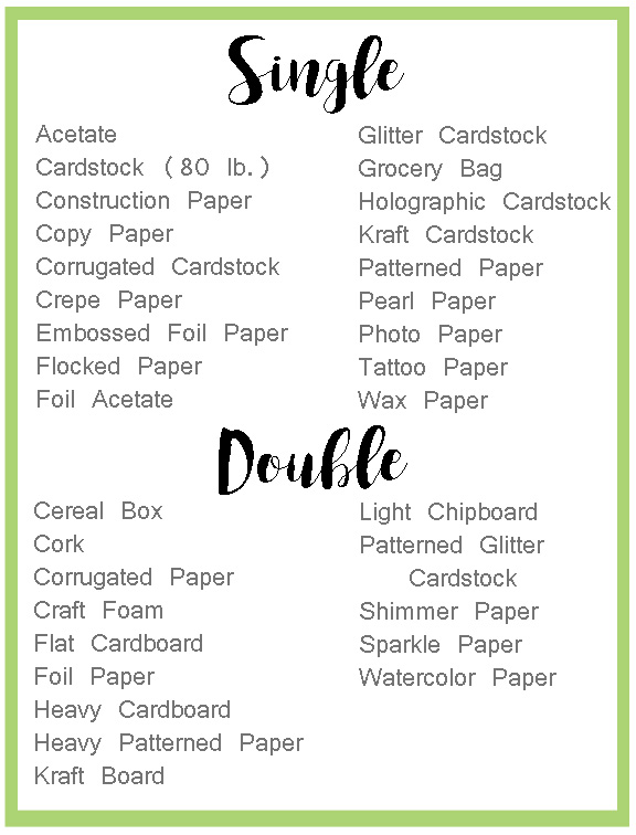 Cricut Scoring Wheel Printable Material List AD
